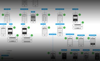 移动app开发设计流程